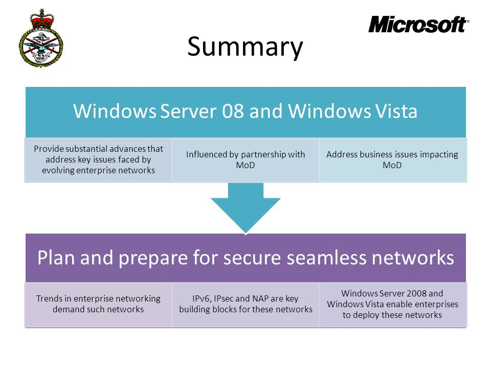 Summary Plan and prepare for secure seamless networks Trends in enterprise networking demand such networks IPv6, IPsec and NAP are key building blocks for these networks Windows Server 2008 and Windows Vista enable enterprises to deploy these networks Windows Server 08 and Windows Vista Provide substantial advances that address key issues faced by evolving enterprise networks Influenced by partnership with MoD Address business issues impacting MoD