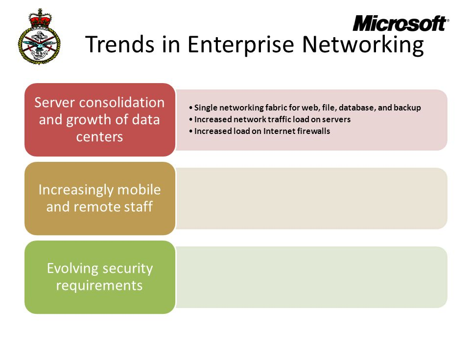 Trends in Enterprise Networking Single networking fabric for web, file, database, and backup Increased network traffic load on servers Increased load on Internet firewalls Server consolidation and growth of data centers Increasingly mobile and remote staff Evolving security requirements