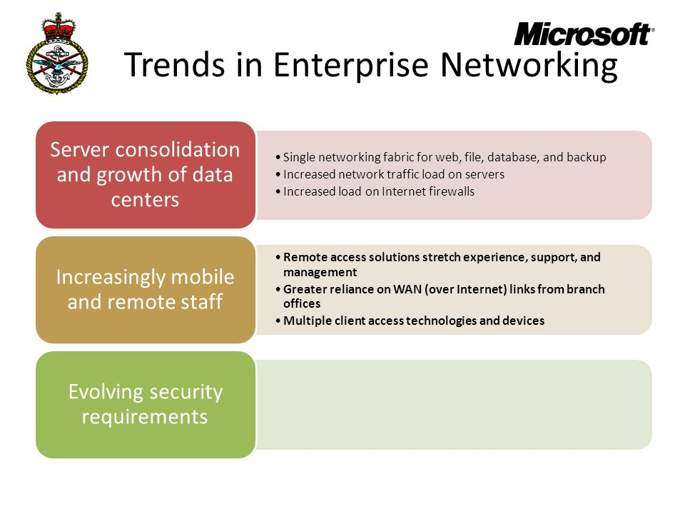 Trends in Enterprise Networking Single networking fabric for web, file, database, and backup Increased network traffic load on servers Increased load on Internet firewalls Server consolidation and growth of data centers Remote access solutions stretch experience, support, and management Greater reliance on WAN (over Internet) links from branch offices Multiple client access technologies and devices Increasingly mobile and remote staff Evolving security requirements