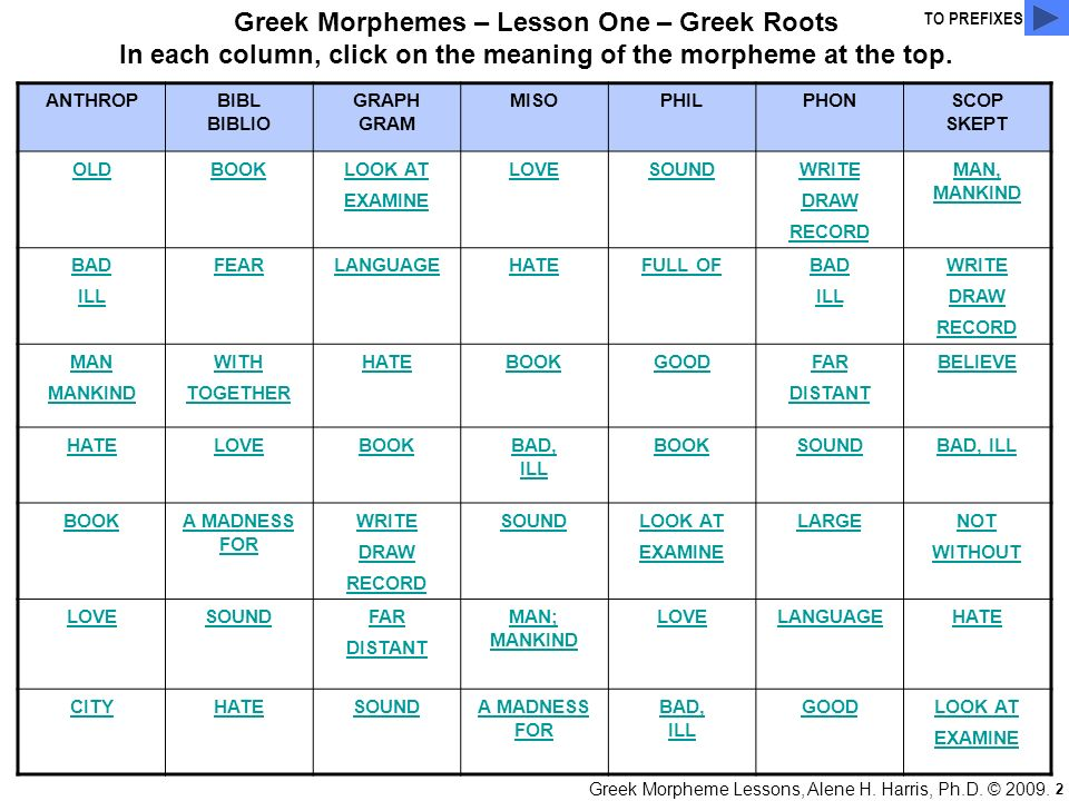 Greek Morpheme Lessons, Alene H.Harris, Ph.D. © 2009.