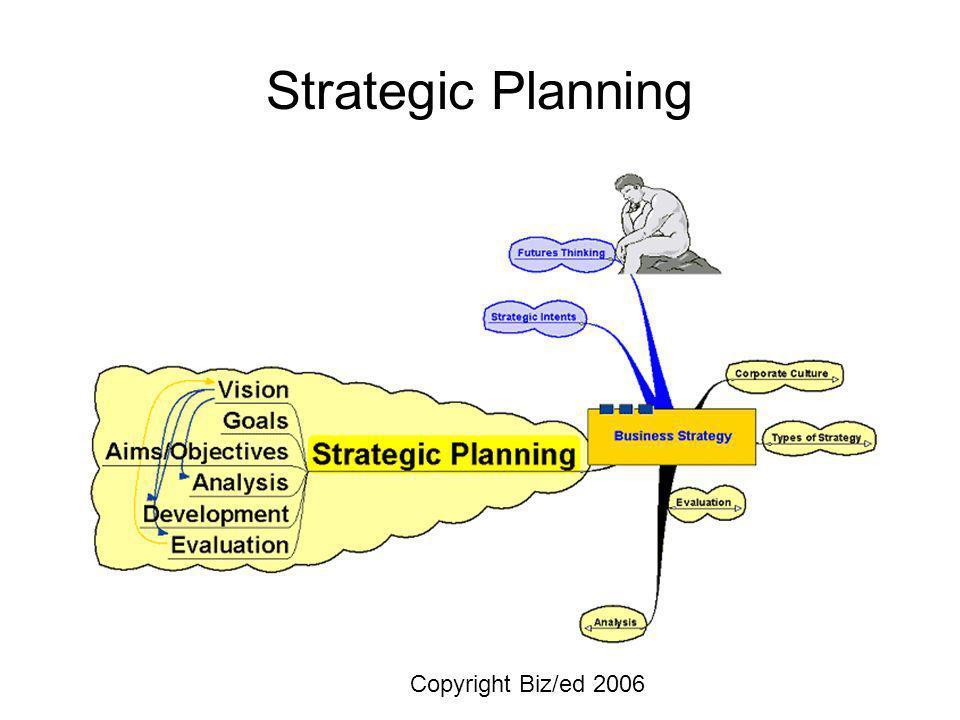 Strategic Planning Copyright Biz/ed 2006
