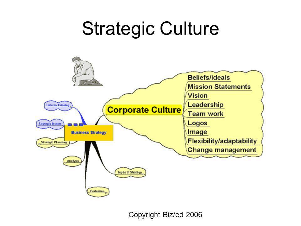 Strategic Culture Copyright Biz/ed 2006