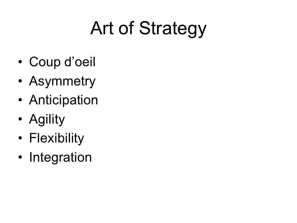 Art of Strategy Coup doeil Asymmetry Anticipation Agility Flexibility Integration