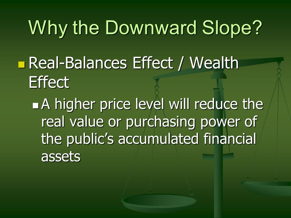AD – AS Model Why the Downward Slope? Why the Downward Slope? Real-Balances Effect Real-Balances Effect Interest-Rate Effect Interest-Rate Effect Fore