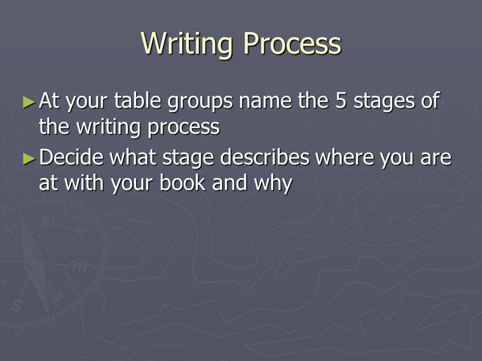Writing Process At your table groups name the 5 stages of the writing process At your table groups name the 5 stages of the writing process Decide wha