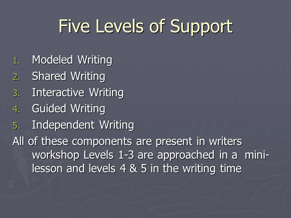 Five Levels of Support 1. Modeled Writing 2. Shared Writing 3. Interactive Writing 4. Guided Writing 5. Independent Writing All of these components ar