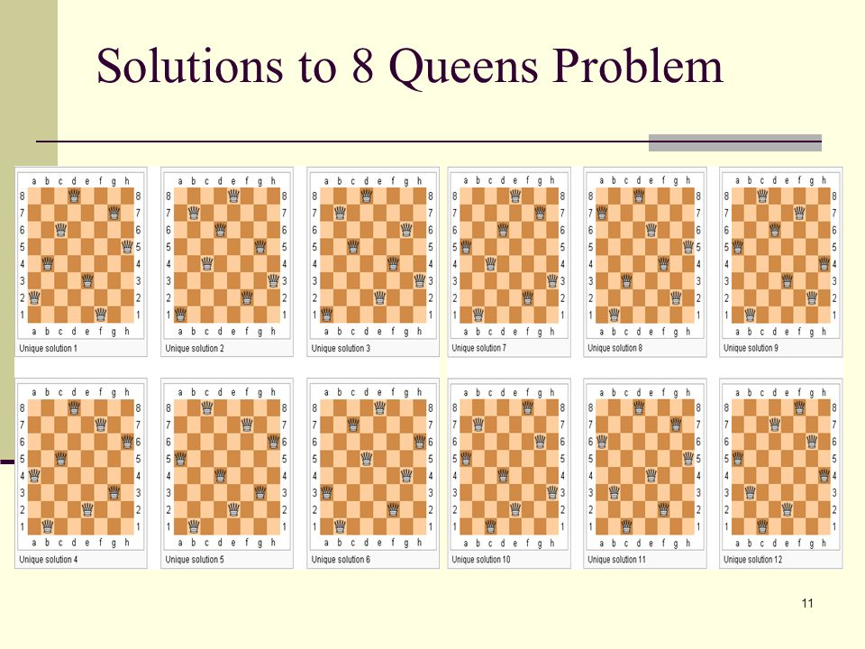 11 Solutions to 8 Queens Problem