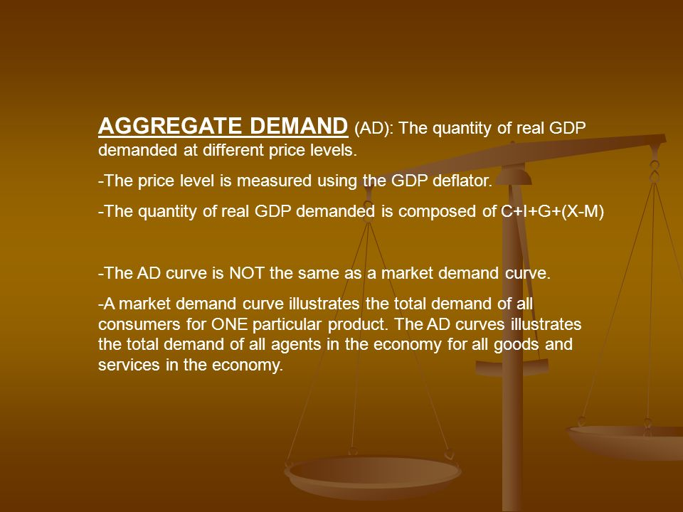 AGGREGATE DEMAND (AD): The quantity of real GDP demanded at different price levels.