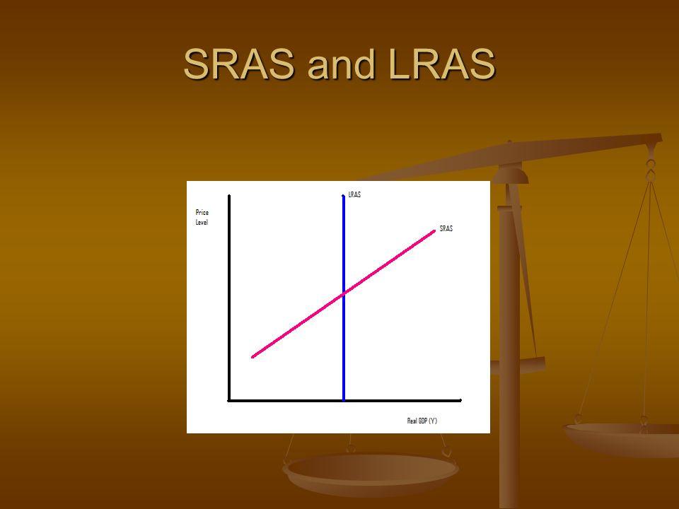 SRAS and LRAS