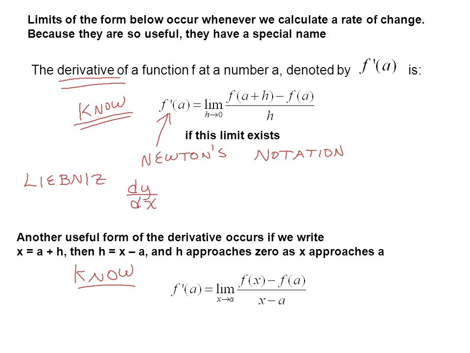 Limits of the form below occur whenever we calculate a rate of change. Because they are so useful, they have a special name The derivative of a functi