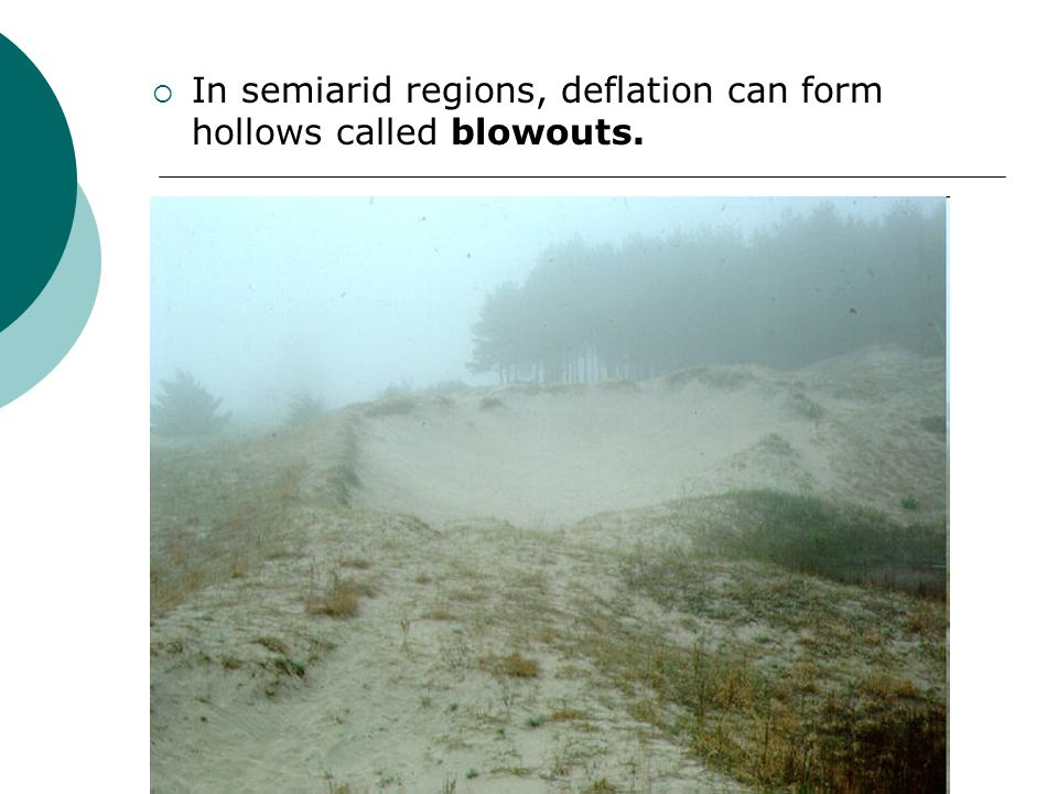 In semiarid regions, deflation can form hollows called blowouts.