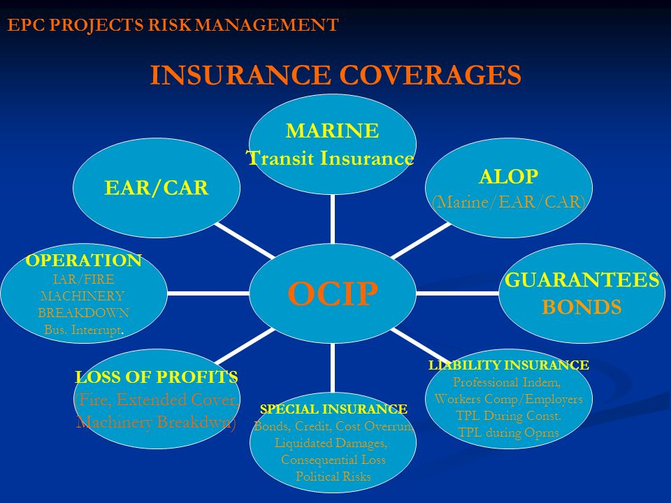 OCIP MARINE Transit Insurance ALOP (Marine/EAR/CAR) GUARANTEES BONDS LIABILITY INSURANCE Professional Indem, Workers Comp/Employers TPL During Const.