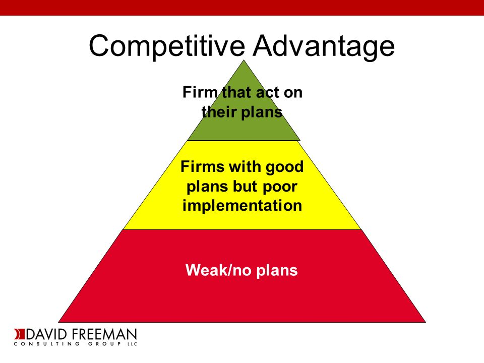 Meeting Strategy Preparation Needs Questions plan Advances Measure: How many new relationships can you build.