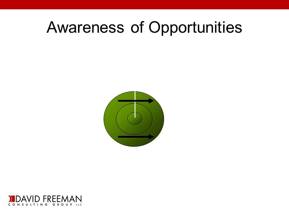 Awareness of Opportunities