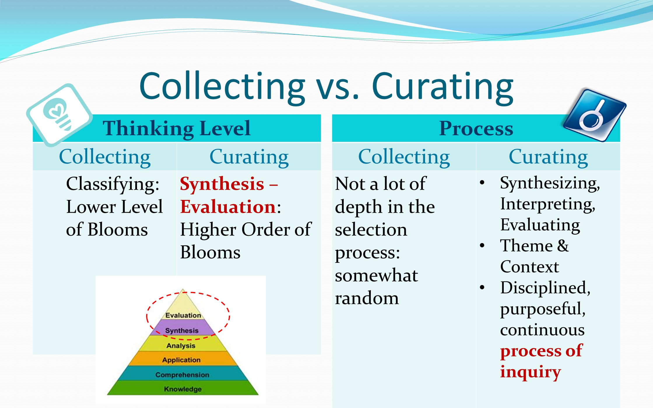 Collecting vs.