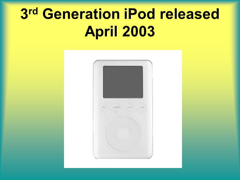 3 rd Generation iPod released April 2003