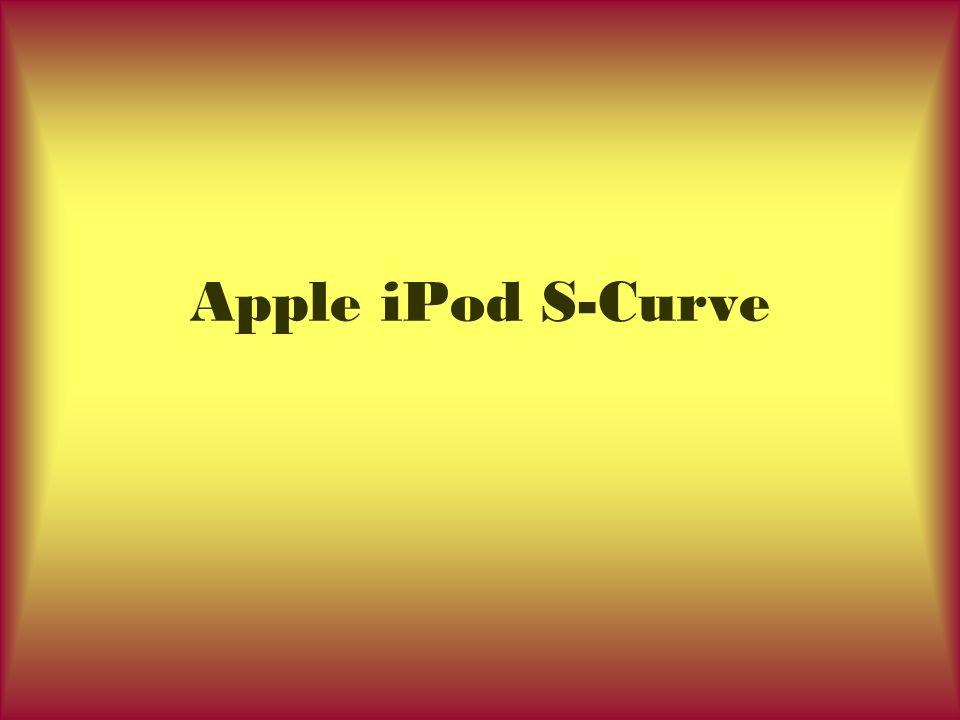Apple iPod S-Curve
