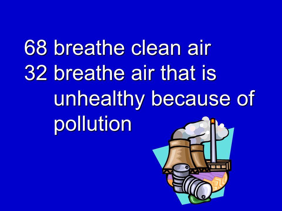68 breathe clean air 32 breathe air that is unhealthy because of unhealthy because of pollution pollution