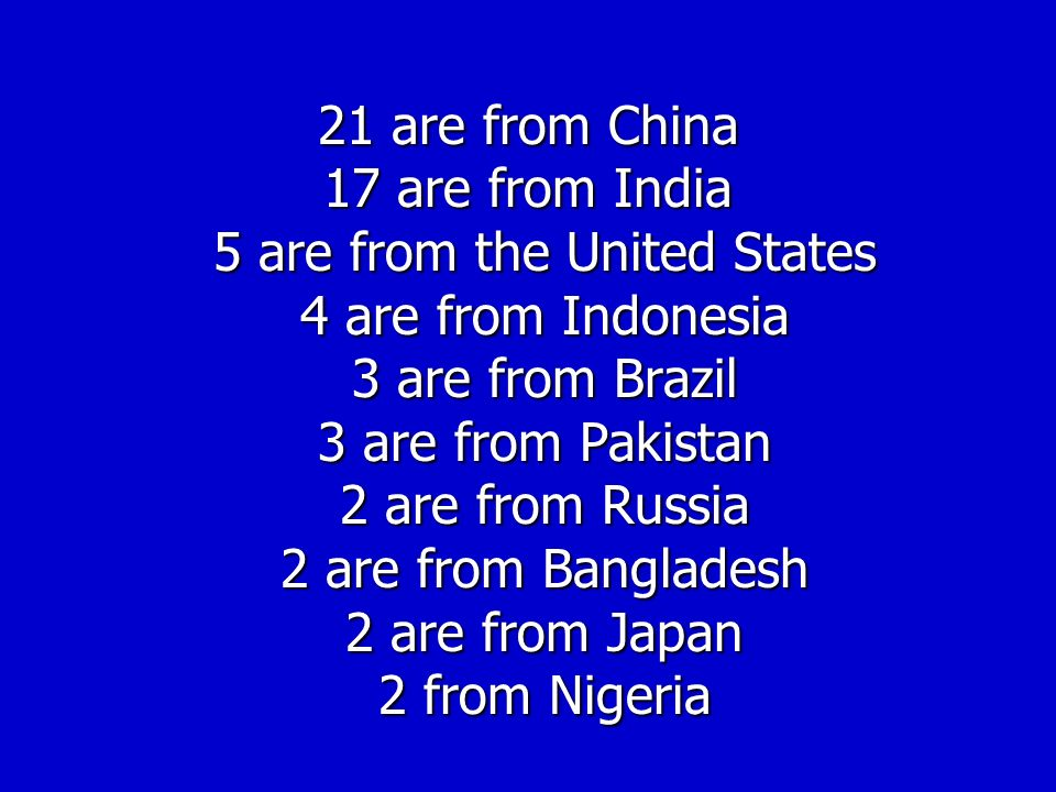 21 are from China 17 are from India 5 are from the United States 5 are from the United States 4 are from Indonesia 4 are from Indonesia 3 are from Brazil 3 are from Brazil 3 are from Pakistan 3 are from Pakistan 2 are from Russia 2 are from Russia 2 are from Bangladesh 2 are from Bangladesh 2 are from Japan 2 are from Japan 2 from Nigeria 2 from Nigeria