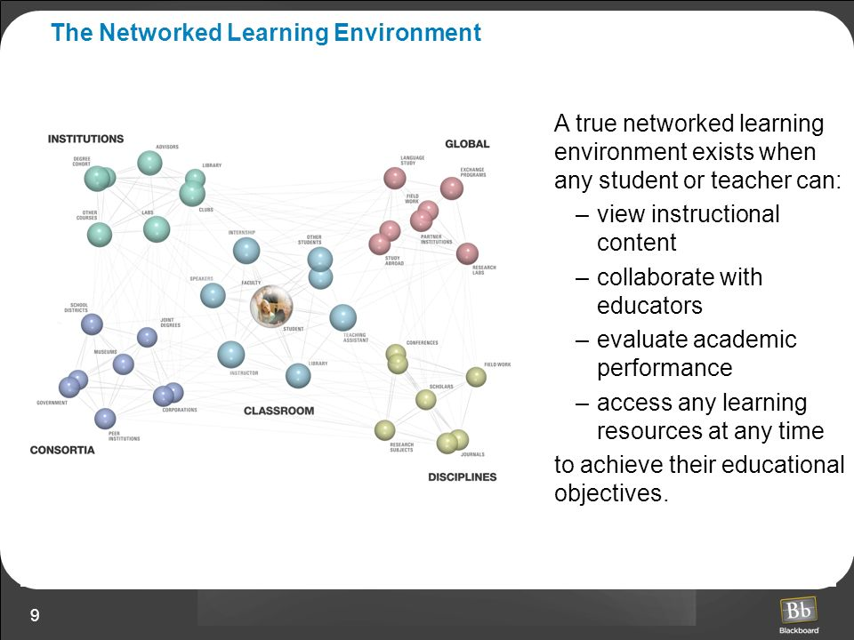 9 The Networked Learning Environment A true networked learning environment exists when any student or teacher can: –view instructional content –collab