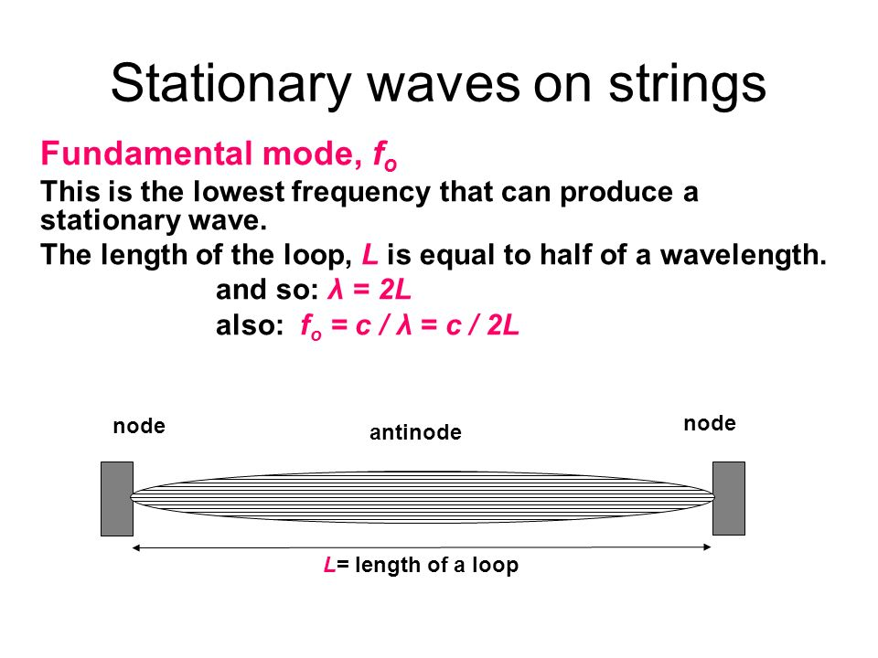 Stationary waves on strings Fundamental mode, f o This is the lowest frequency that can produce a stationary wave. The length of the loop, L is equal