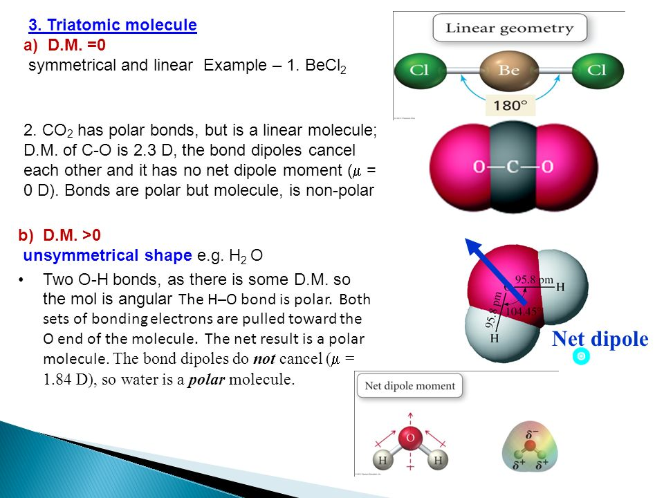 3. Triatomic molecule a) D.M. =0 symmetrical and linear Example – 1. BeCl 2 2. CO 2 has polar bonds, but is a linear molecule; D.M. of C-O is 2.3 D, t
