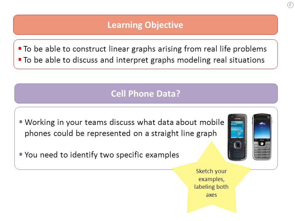 Cell Phone Data? Working in your teams discuss what data about mobile phones could be represented on a straight line graph You need to identify two sp