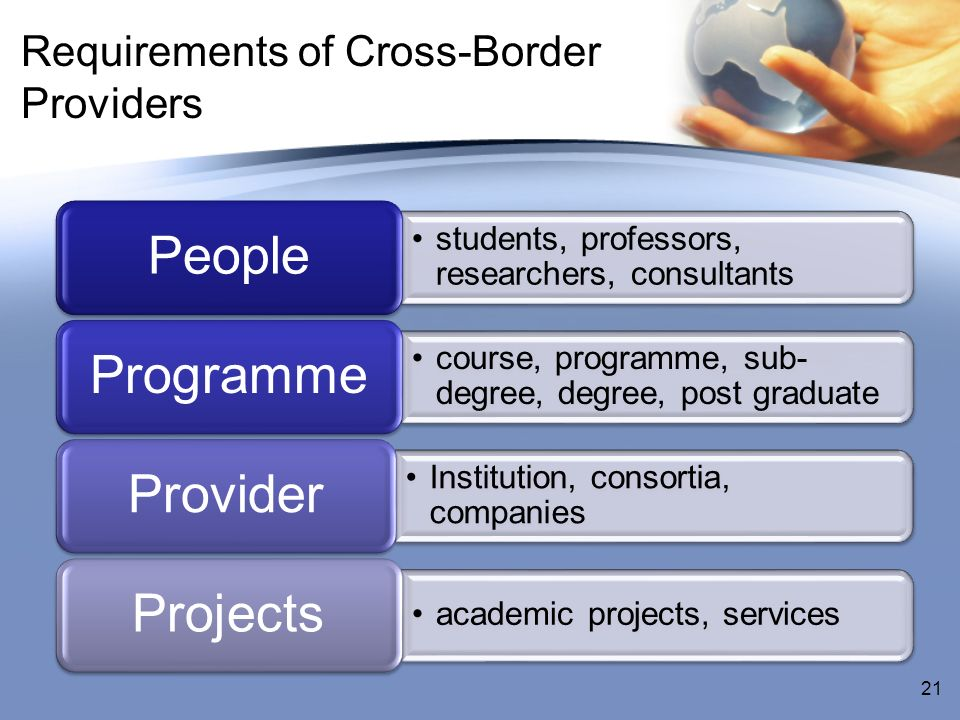 Requirements of Cross-Border Providers students, professors, researchers, consultants People course, programme, sub- degree, degree, post graduate Programme Institution, consortia, companies Provider academic projects, services Projects 21