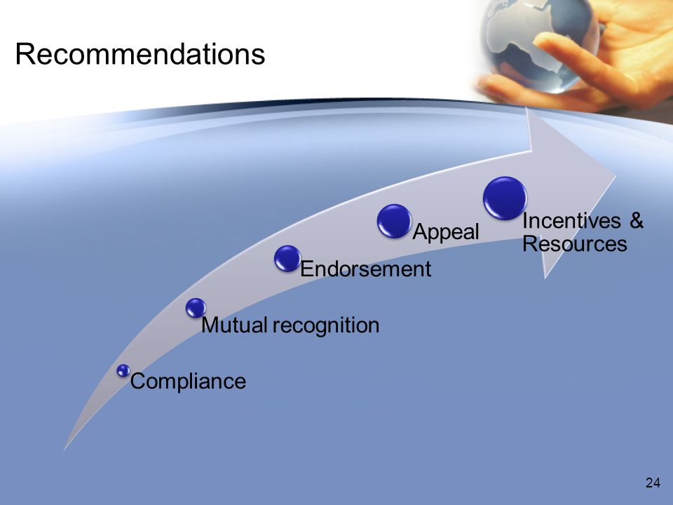 Recommendations Compliance Mutual recognition Endorsement Appeal Incentives & Resources 24