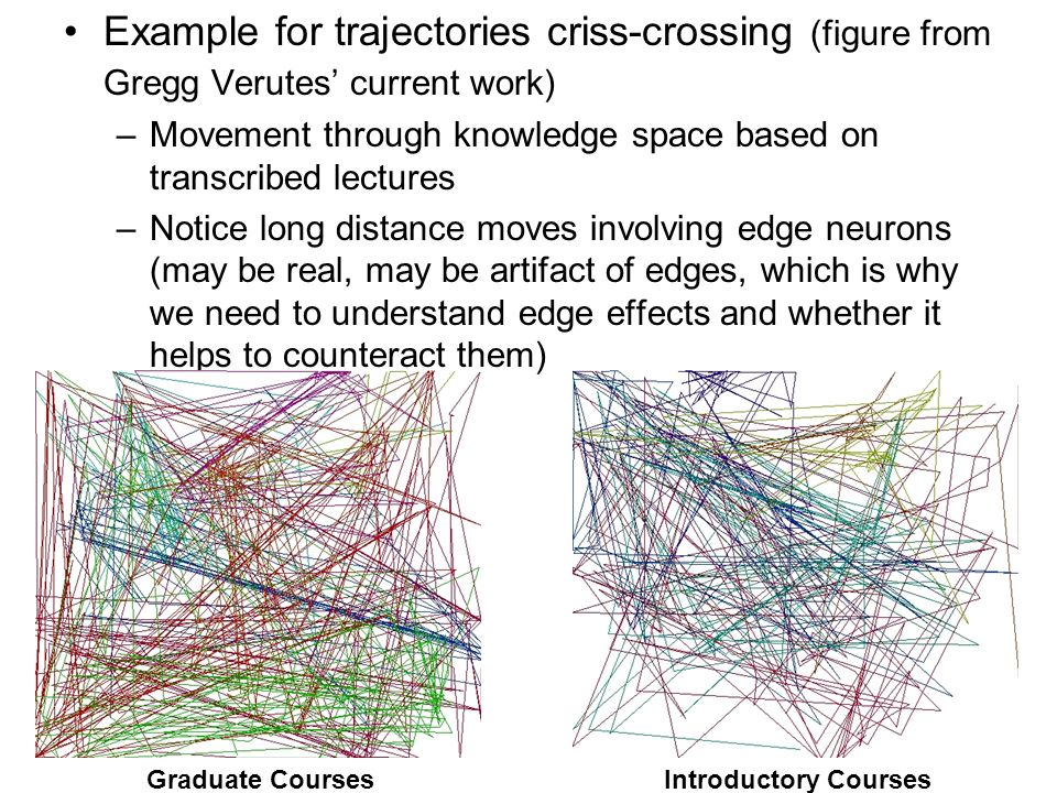 Example for trajectories criss-crossing (figure from Gregg Verutes current work) –Movement through knowledge space based on transcribed lectures –Noti