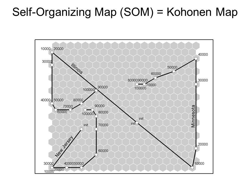 Self-Organizing Map (SOM) = Kohonen Map
