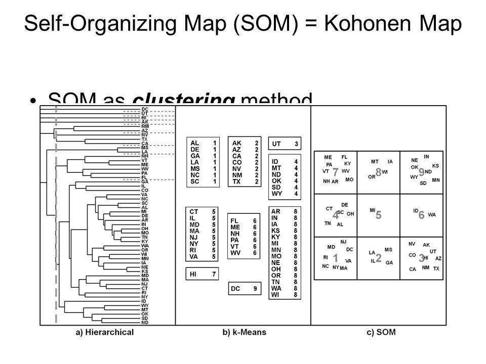 Self-Organizing Map (SOM) = Kohonen Map SOM as clustering method