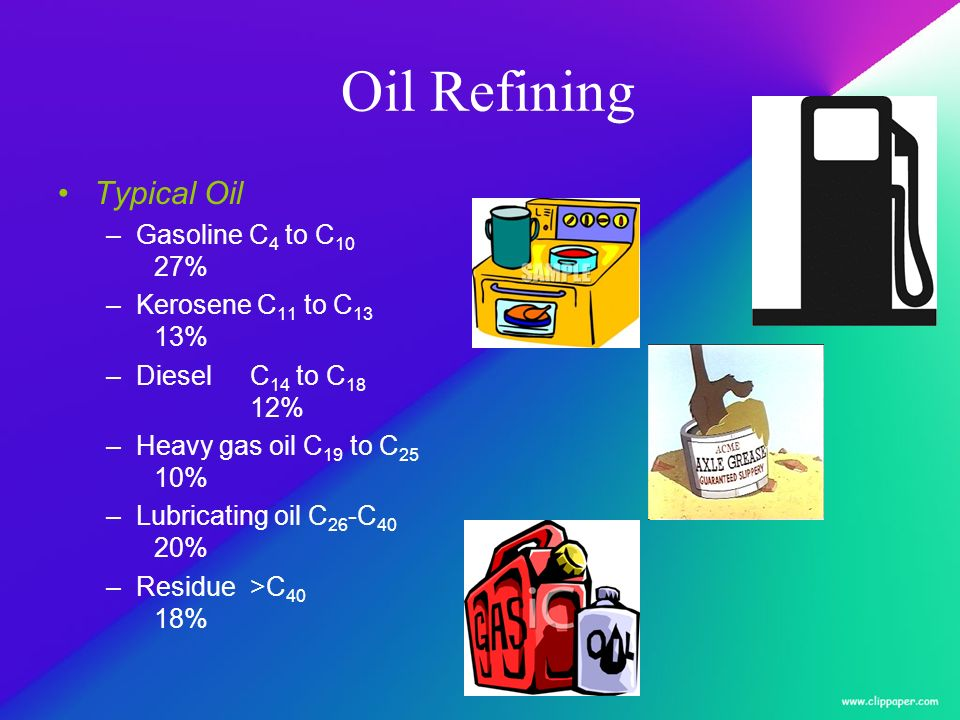 Oil Refining Typical Oil –Gasoline C 4 to C 10 27% –Kerosene C 11 to C 13 13% –DieselC 14 to C 18 12% –Heavy gas oil C 19 to C 25 10% –Lubricating oil