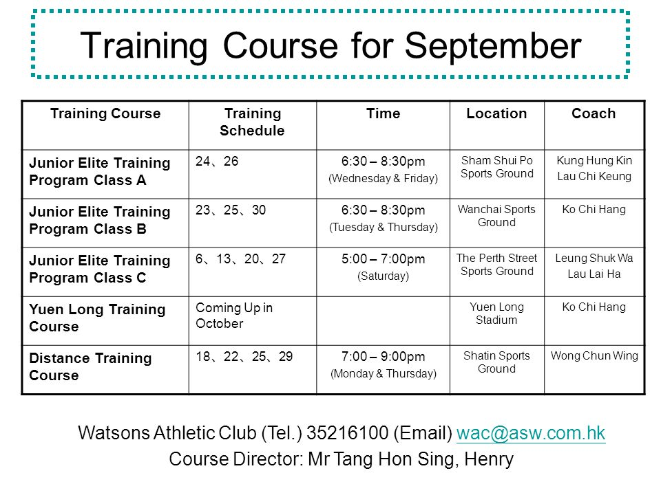 Training Course for October Training CourseTraining Schedule TimeLocationCoach Junior Elite Training Program Class A 3 8 10 15 17 22 24 29 31 6:30 – 8:30pm (Wednesday & Friaday) Sham Shui Po Sports Ground Kung Hung Kin Lau Chi Keung Junior Elite Training Program Class B 2 9 14 16 21 23 28 30 6:30 – 8:30pm (Tuesday & Thursday) Wanchai Sports Ground Ko Chi Hang Junior Elite Training Program Class C 4 11 18 25 5:00 – 7:00pm (Saturday) The Perth Street Sports Ground Leung Shuk Wa Lau Lai Ha Yuen Long Training Course 1 4 8 11 15 18 22 25 29 Yuen Long Stadium Ko Chi Hang Distance Training Course 2 9 13 16 20 23 27 30 7:00 – 9:00pm (Monday & Thursday) Shatin Sports Ground Wong Chun Wing Watsons Athletic Club (Tel.) 35216100 (Email) wac@asw.com.hkwac@asw.com.hk Course Director: Mr Tang Hon Sing, Henry