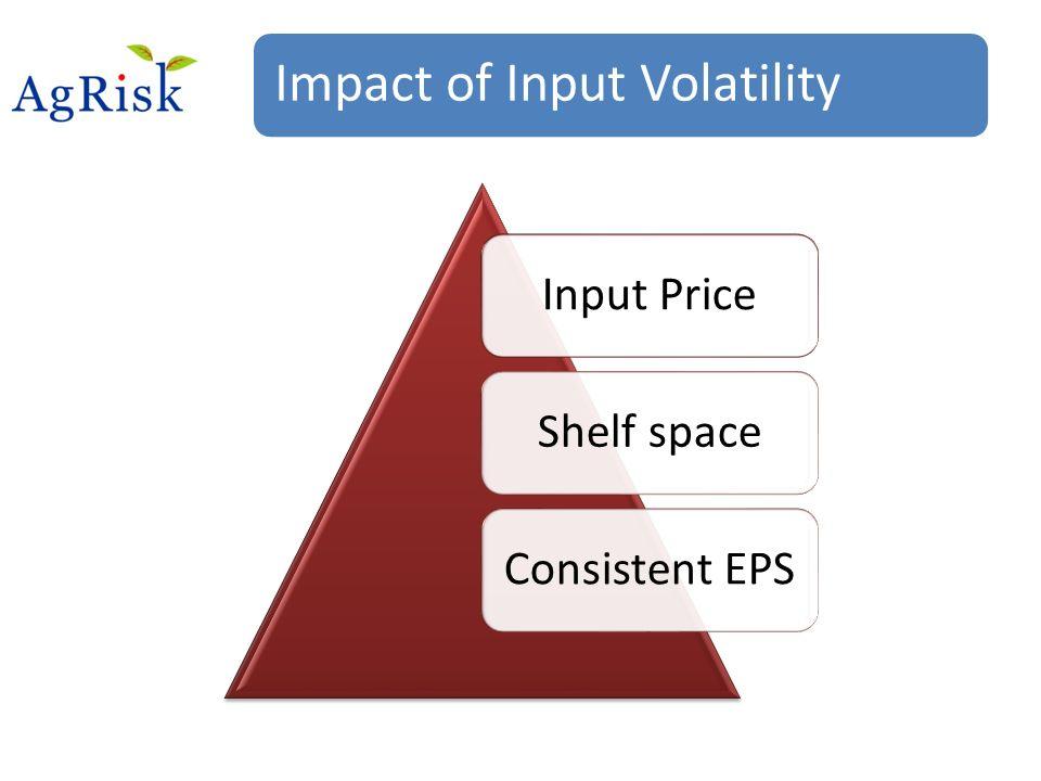 Impact of Input Volatility Input PriceShelf spaceConsistent EPS