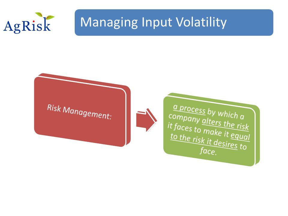Managing Input Volatility