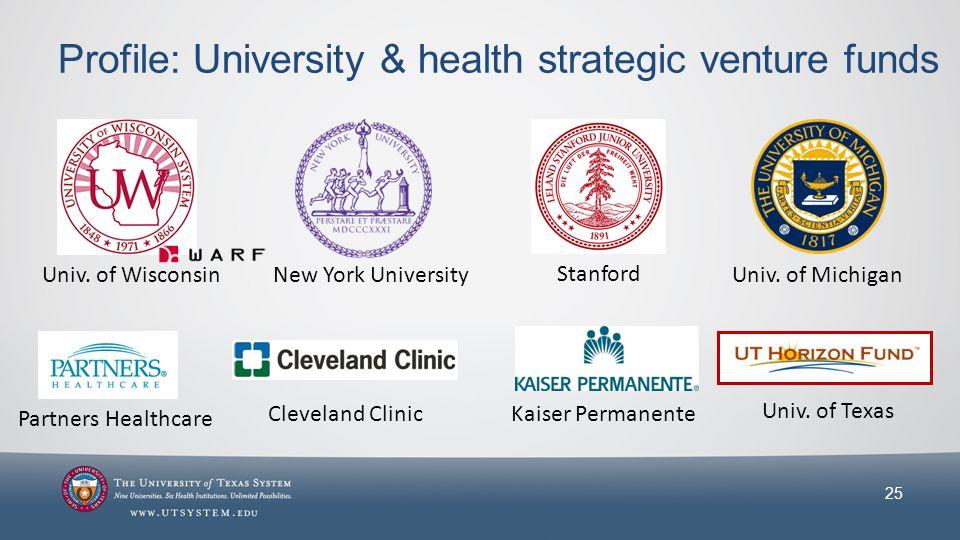 Profile: University & health strategic venture funds 25 Univ.