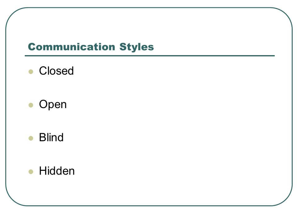 Communication Styles Closed Open Blind Hidden