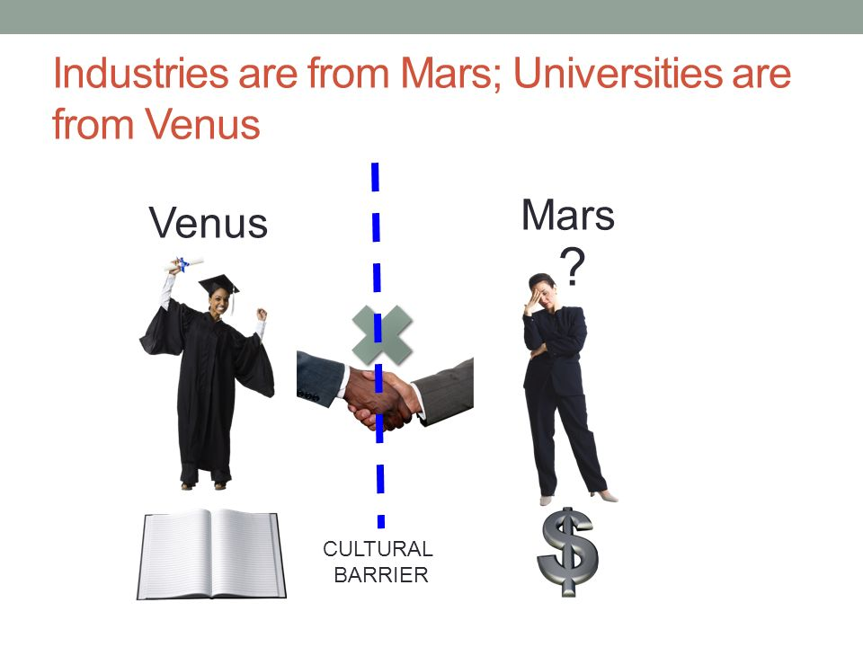 Industries are from Mars; Universities are from Venus ? Venus Mars CULTURAL BARRIER