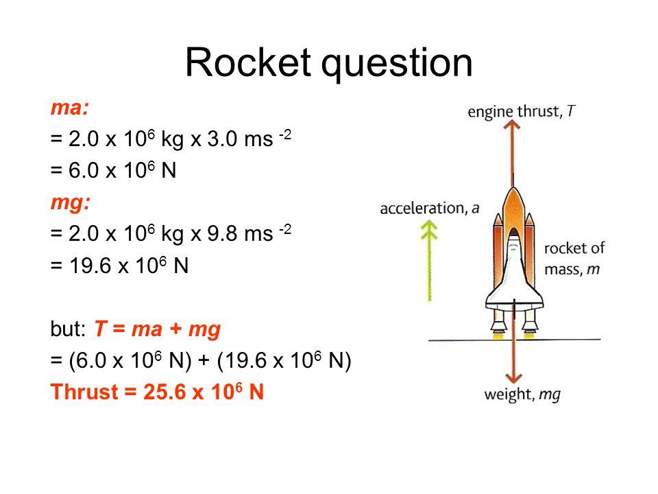 Rocket question ma: = 2.0 x 10 6 kg x 3.0 ms -2 = 6.0 x 10 6 N mg: = 2.0 x 10 6 kg x 9.8 ms -2 = 19.6 x 10 6 N but: T = ma + mg = (6.0 x 10 6 N) + (19
