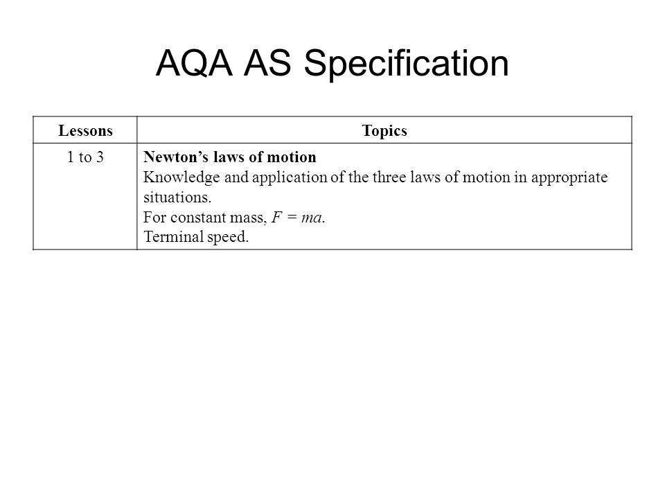 AQA AS Specification LessonsTopics 1 to 3Newtons laws of motion Knowledge and application of the three laws of motion in appropriate situations. For c