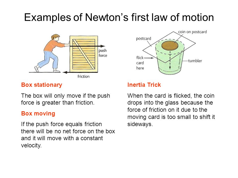 Newtons third law of motion When a body exerts a force on another body then the second body exerts a force back on the first body that: has the same magnitude is of the same type acts along the same straight line acts in the opposite direction as the force exerted by the first body.