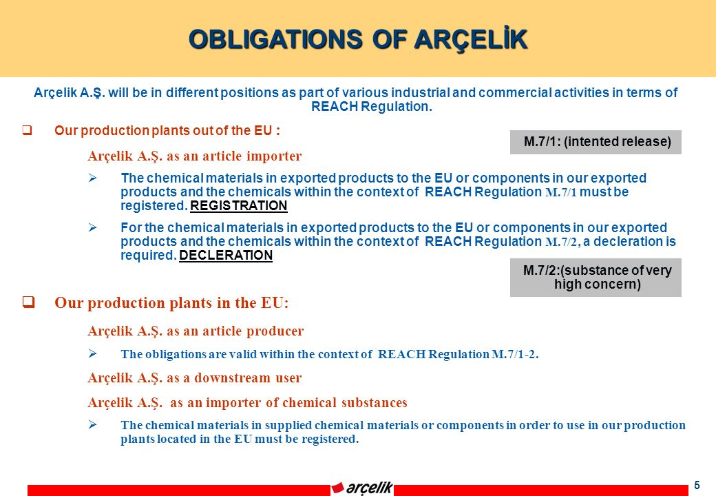 5 OBLIGATIONS OF ARÇELİK Arçelik A.Ş.
