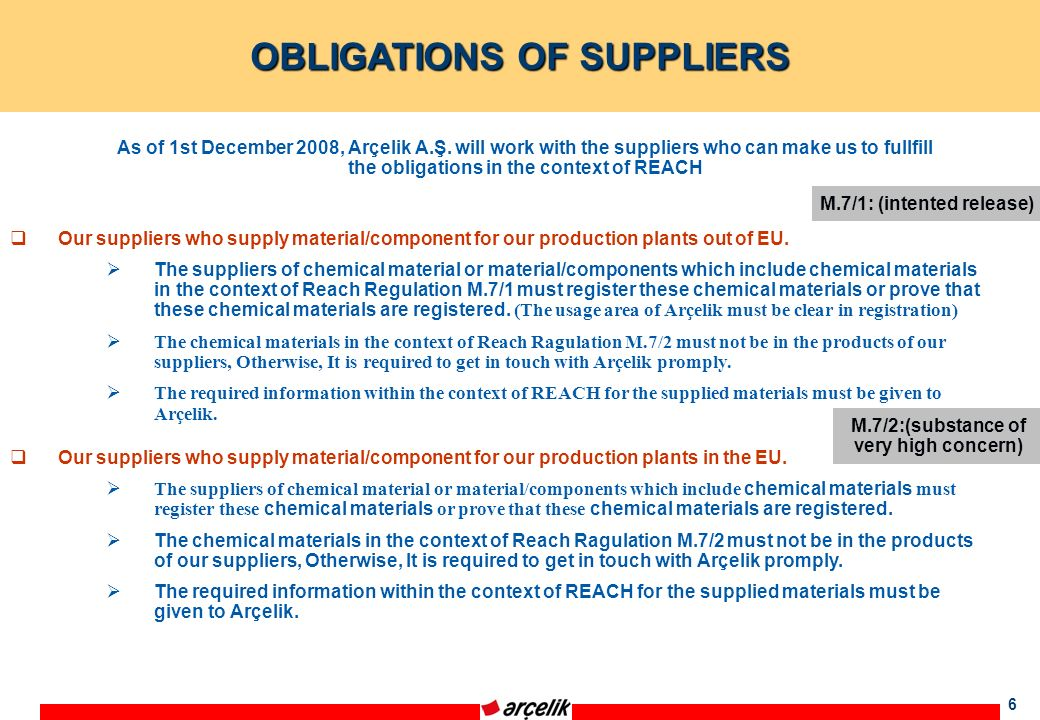 6 OBLIGATIONS OF SUPPLIERS Our suppliers who supply material/component for our production plants out of EU.