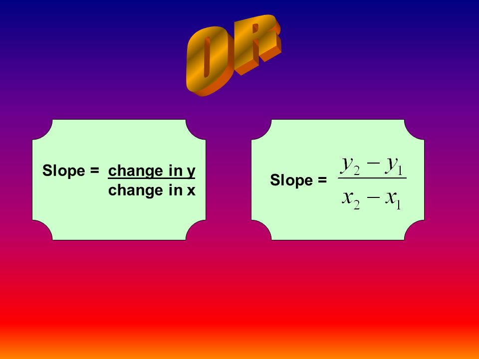 Slope = change in y change in x Slope =