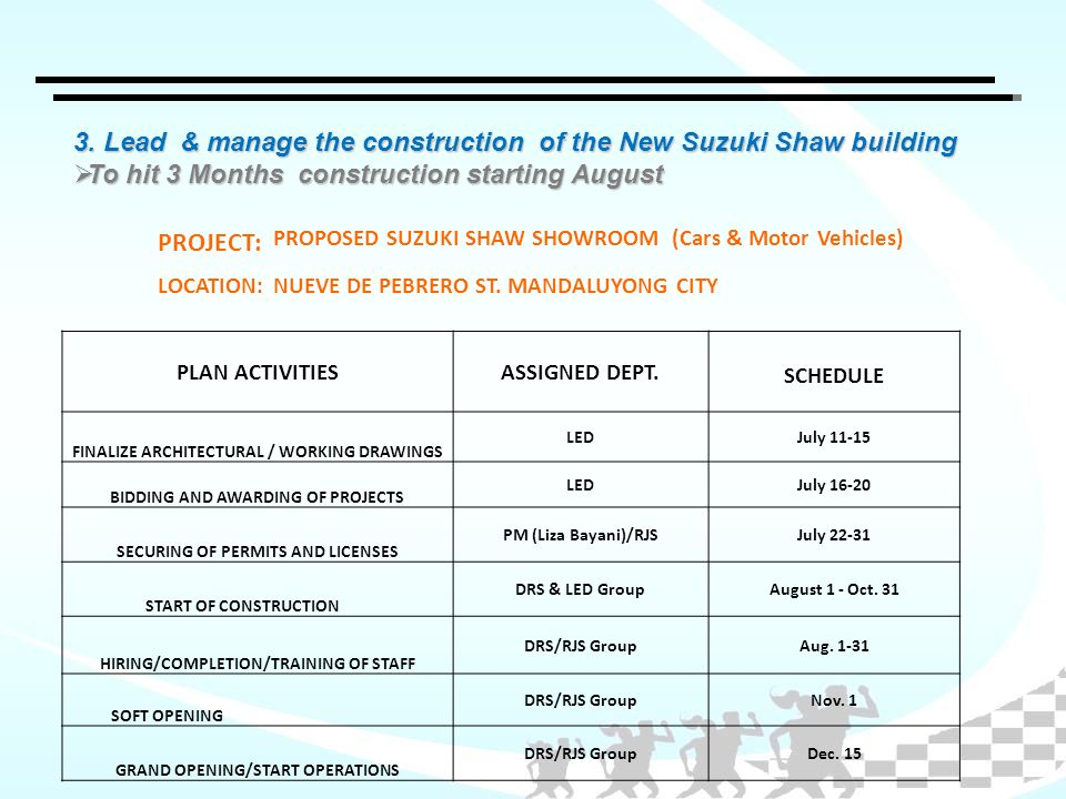 PROJECT: PROPOSED SUZUKI SHAW SHOWROOM (Cars & Motor Vehicles) LOCATION:NUEVE DE PEBRERO ST.