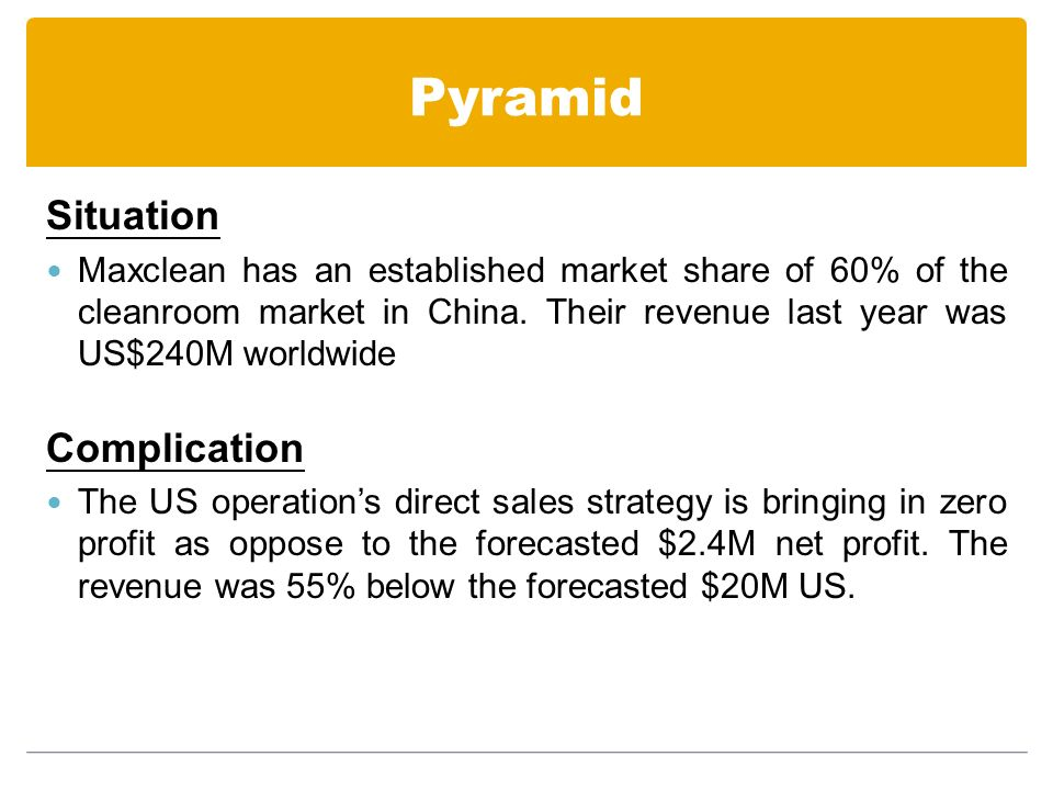 Pyramid Situation Maxclean has an established market share of 60% of the cleanroom market in China.