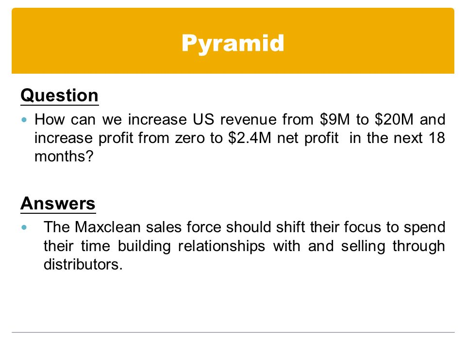 Pyramid Question How can we increase US revenue from $9M to $20M and increase profit from zero to $2.4M net profit in the next 18 months.