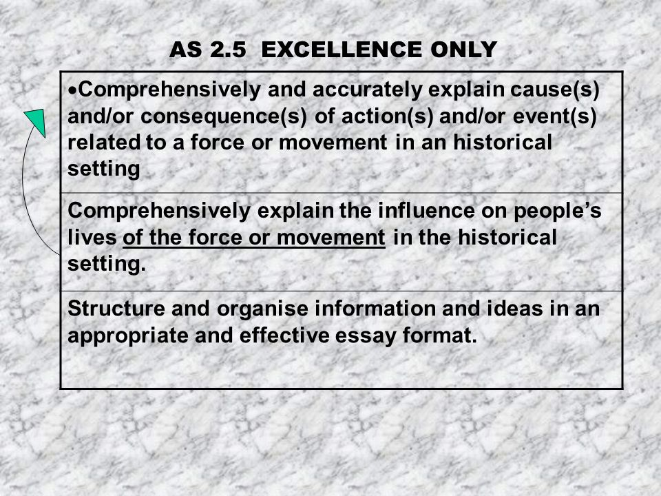 AS 2.5 EXCELLENCE ONLY Comprehensively and accurately explain cause(s) and/or consequence(s) of action(s) and/or event(s) related to a force or movement in an historical setting Comprehensively explain the influence on peoples lives of the force or movement in the historical setting.