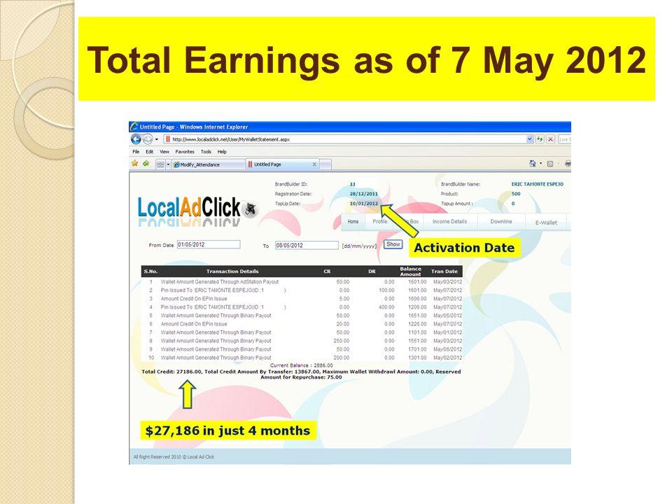 Total Earnings as of 7 May 2012
